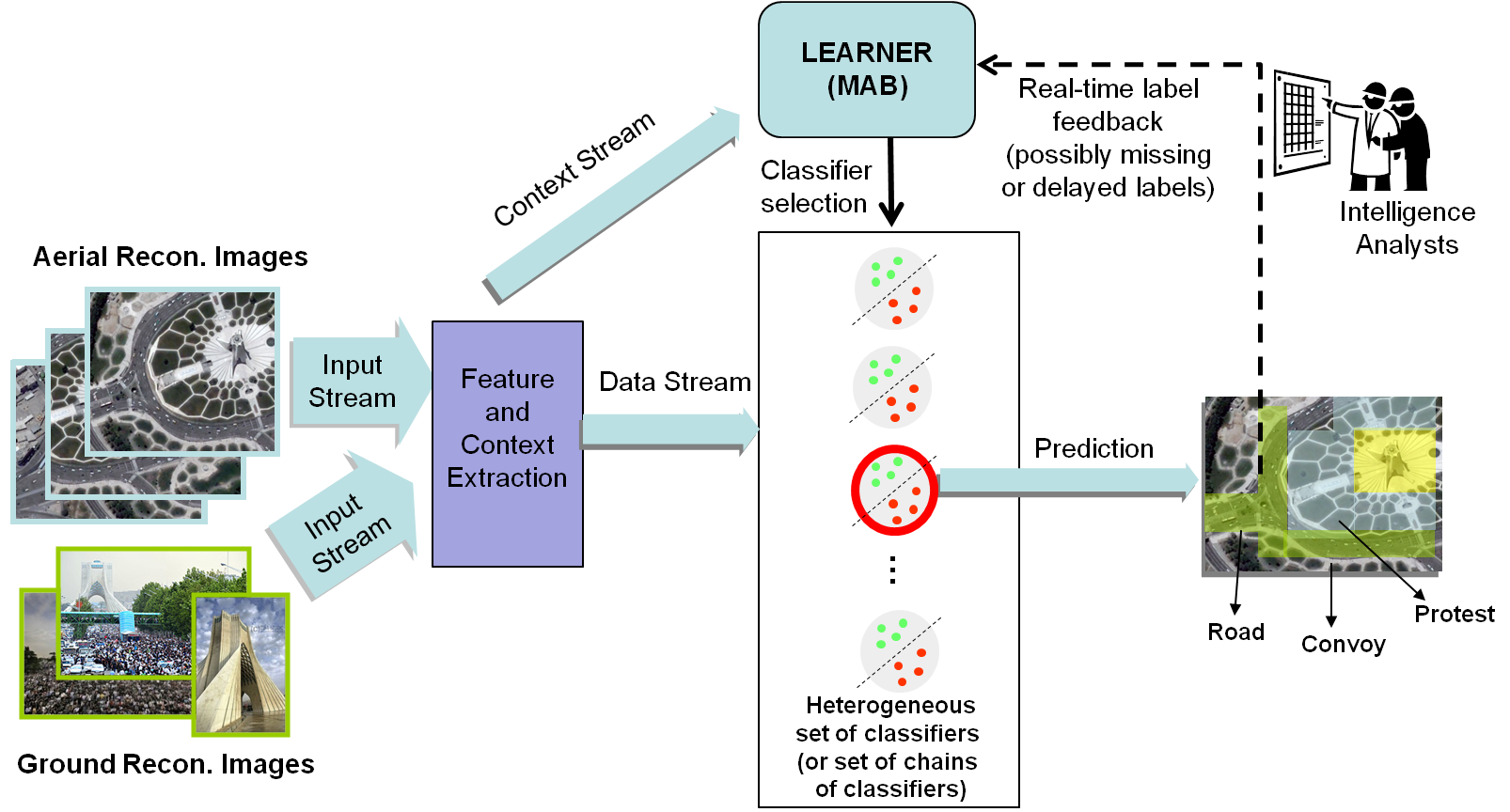 research paper education system The iza research network is committed to the iza guiding principles of  this essay argues that differences in features of countries' school systems, and.